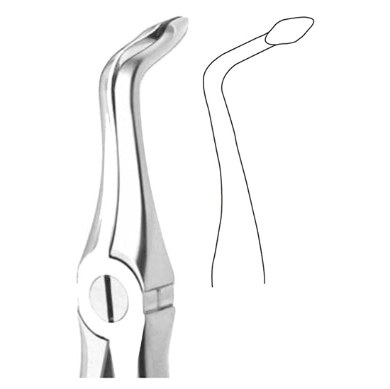Forcep inferior anteriores, Fifo-Grip